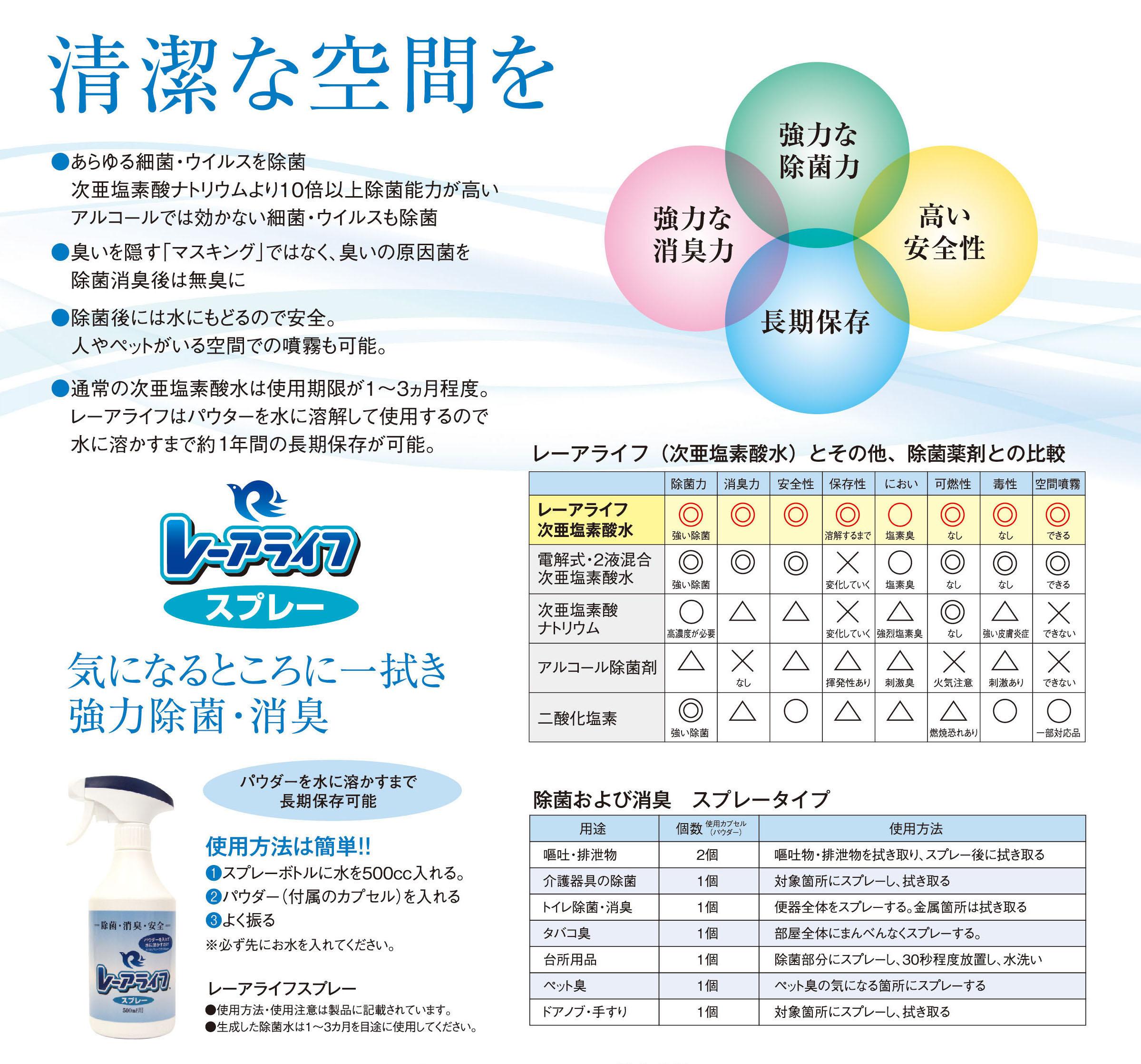 レーアライフ商品説明02